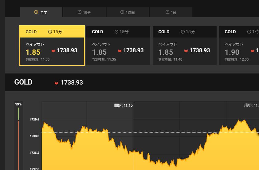 ゴールド取引画面
